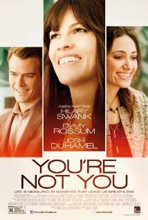 Subtitrare You're Not You (2014)