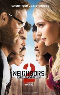 Subtitrare Neighbors 2: Sorority Rising (2016)